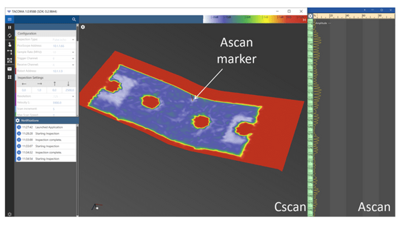 Figure 3. C-scan results of CFRP part with core crushed defect